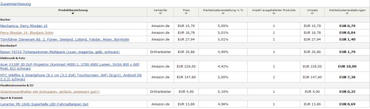 Amazon.de PartnerNet - Werbekosten-Erstattung