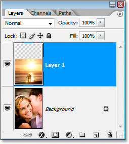 The Layers palette in Photoshop. Image © 2007 Photoshop Essentials.com.