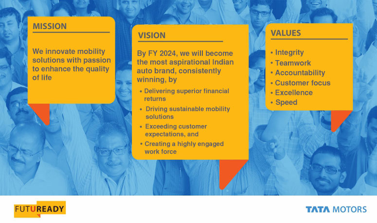 Vision Mission  Core Values  Tata Motors PE Division