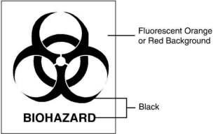Domestic Mail Manual C023 Hazardous Materials