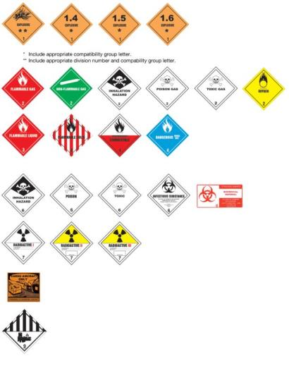 Limited Quantity Label Printable : limited, quantity, label, printable, Hazardous, Materials, Warning, Labels, Postal, Explorer