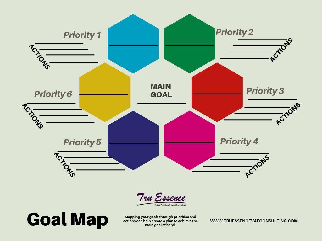 Goal Mapping Worksheet