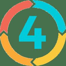 Peace Benefits Coaching Process Step 4