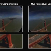 Perceptually-Based Compensation of Light Pollution in Display Systems