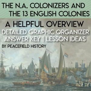 13 Colonies Graphic Organizer APUSH