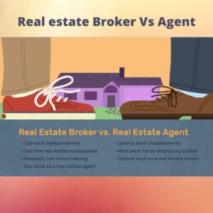 Real state Agent Vs Real estate Broker