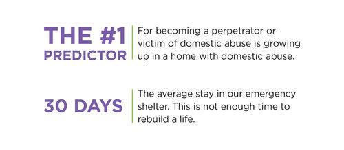 Predictor-30days-graphic