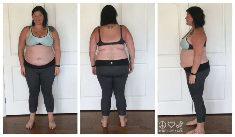 Starting Over AGAIN... My 100 Pound Weight Loss Journey Week 1