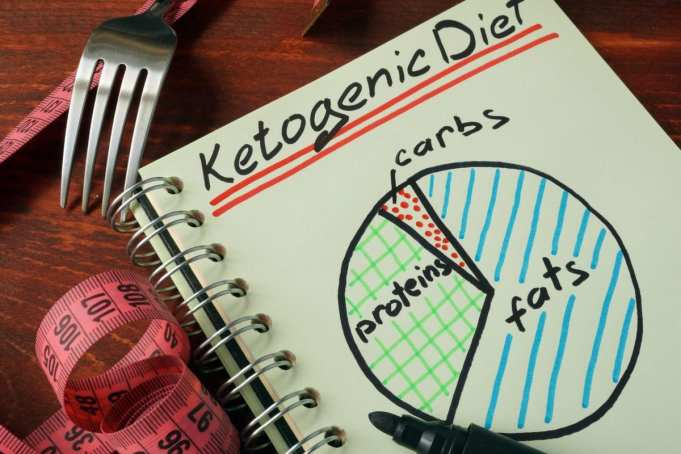 Keto 101 - Beginner's Guide to the Ketogenic Diet   Peace Love and Low Carb