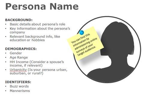 persona elements