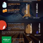 the-cost-of-living-on-mars-infographic