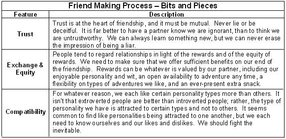 makingfriends1