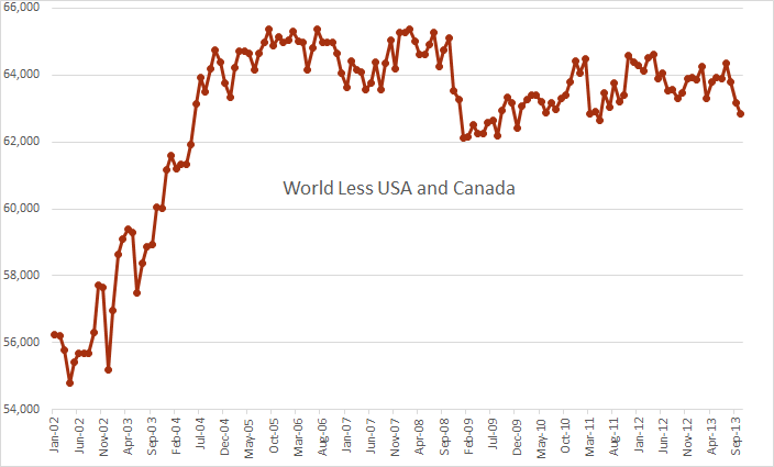 World Les US & Canada