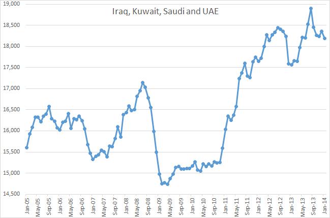 OPEC 4