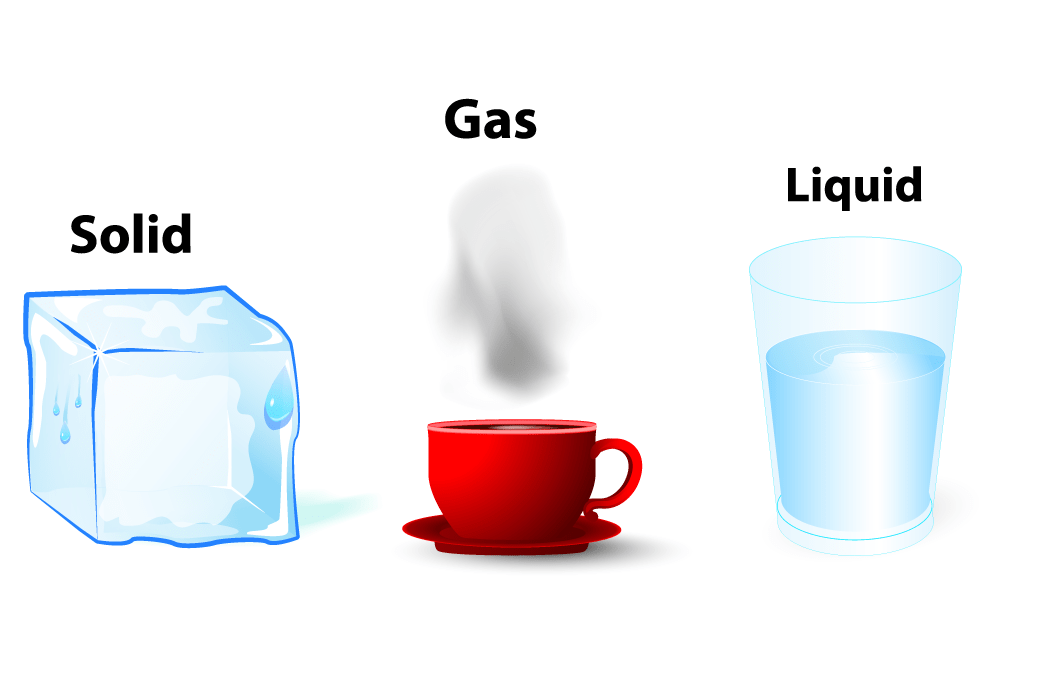 Lesson Plan: Matter (Solids, Liquids and Gases)
