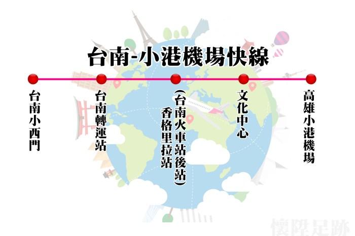【台南資訊】台南直達高雄小港機場只要150元!「台南-小港機場快線」,出國旅行真方便(Tainan Express)