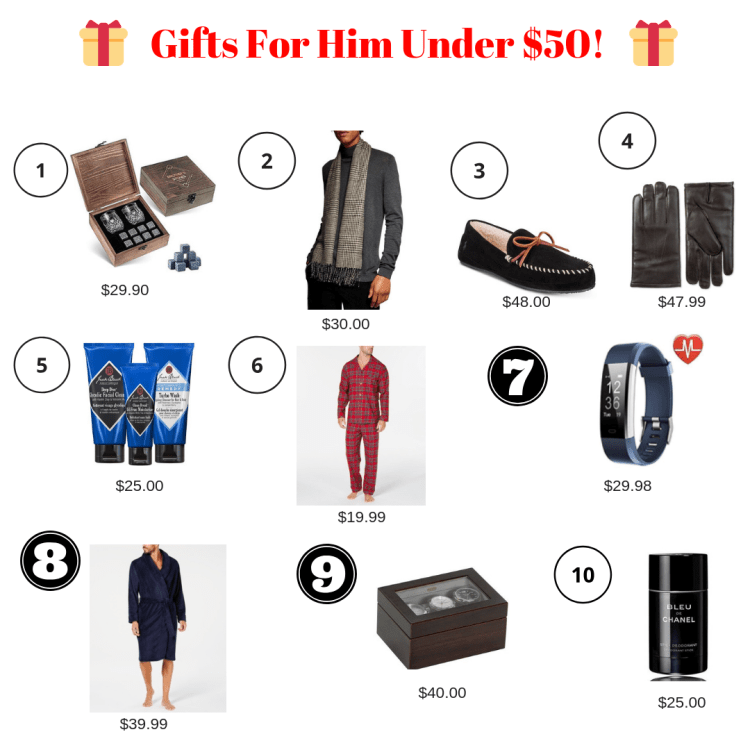 Gifts For Him Under $50!-3.png