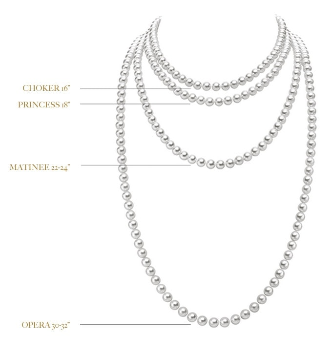 Your Complete Guide to Choosing the Perfect Pearl Necklace