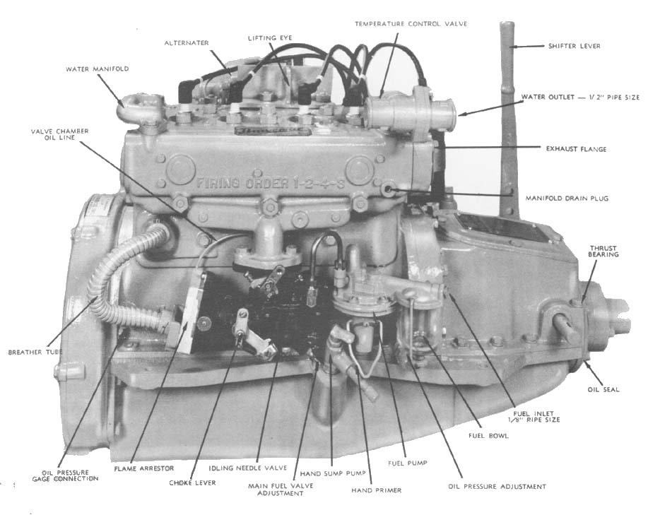 wiring diagram for marine ignition switch husqvarna 235 chainsaw parts the atomic four engine