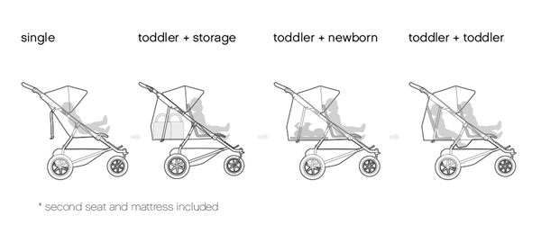 Looking for an all-terrain tandem stroller? The Mountain
