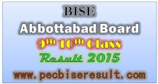 Abbottabad Board Matric Result 2015