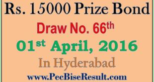 Hyderabad Prize Bond 15000 Rupee Full List 01/04/2016