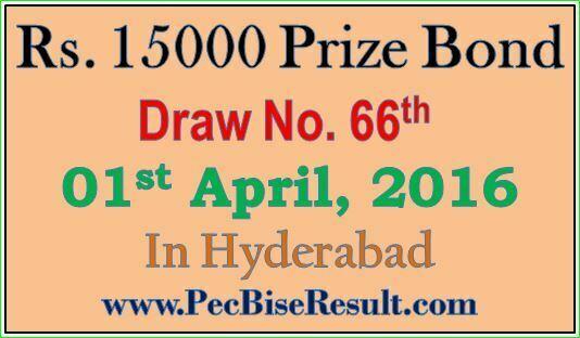 Hyderabad Prize Bond 15000 Rupee Full List 01/04/2016