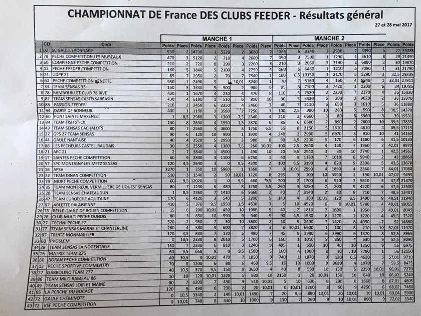 championnat-de-france-des-clubs-feeder-4