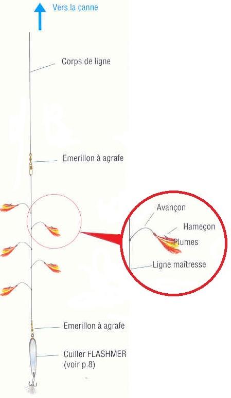 detail mittrailette