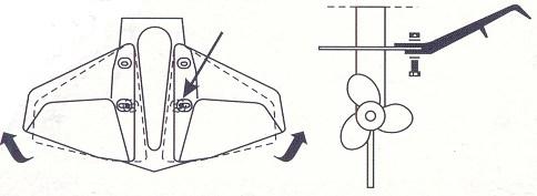 schéma position flaps