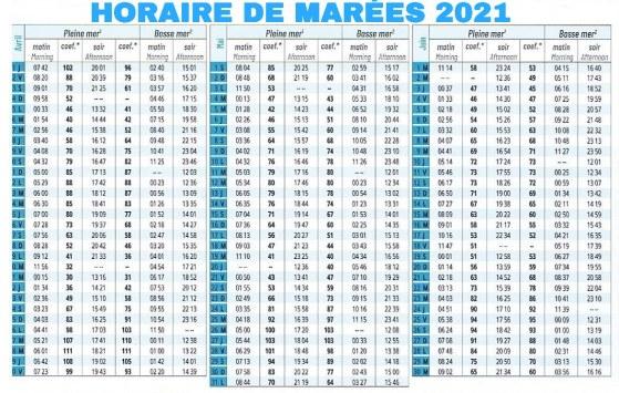 horaire marées 2021 saint jean de monts avril a juin