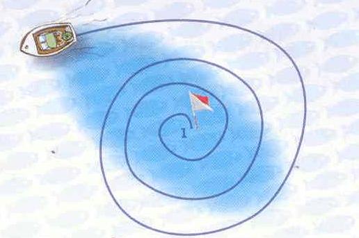 recherche d'une zone pêche en spirale