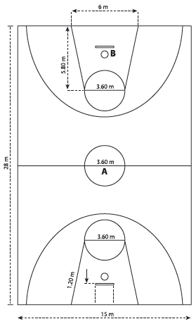 Ukuran Lapangan Permainan Bola Basket : ukuran, lapangan, permainan, basket, Ukuran, Gambar, Lapangan, Basket, Benar, Lengkap, Pecinta, Basketball, Sintang