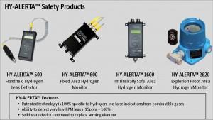 H2scan HY-ALERTA Producys