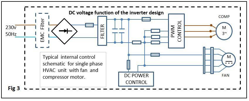 Doepke - HVAC equipment: Electrical installation safety - PECM