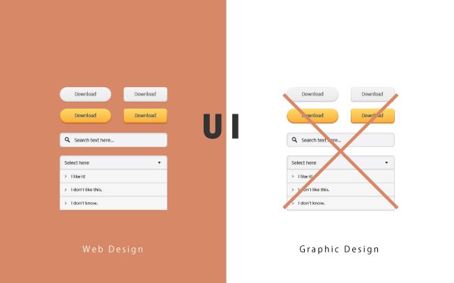 WEBデザインにあってグラフィックデザインにないU