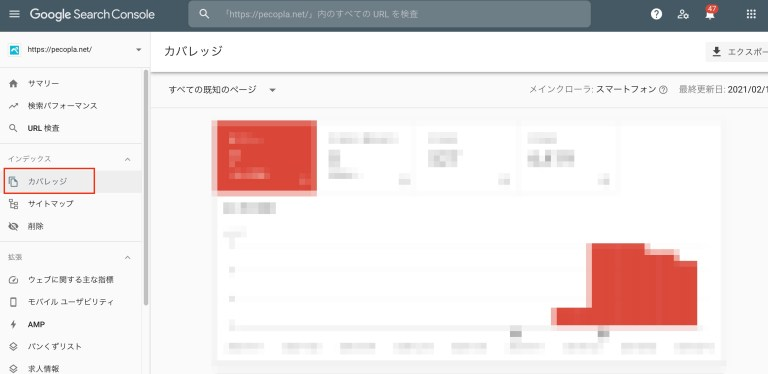 Search Consoleのカバレッジ