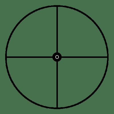 Weidenspalter 4 Teilung