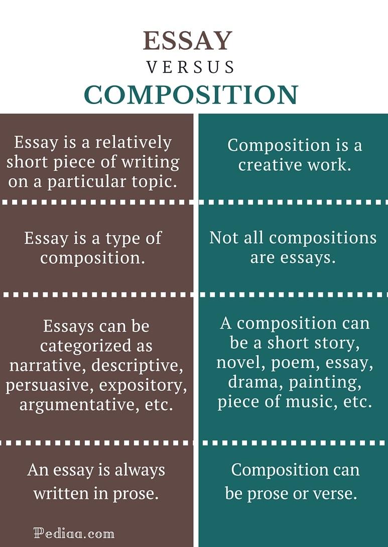 Custom essay and dissertation writing service it used