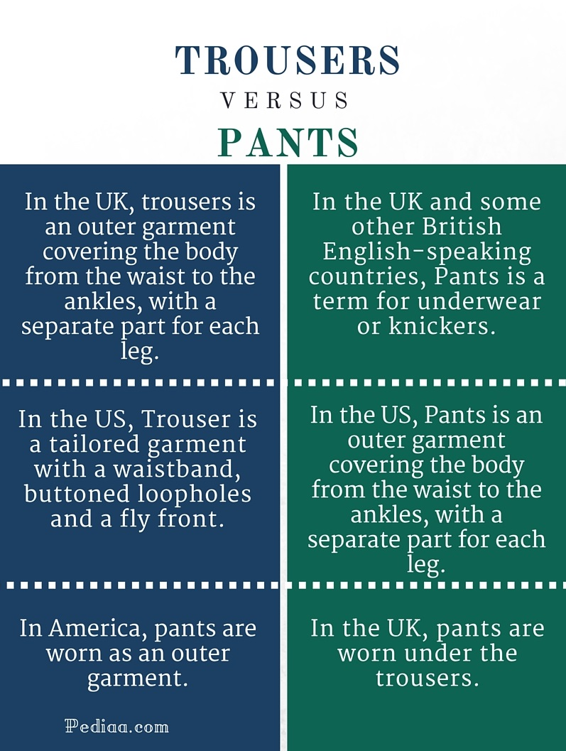 Difference Between Trousers And Pants