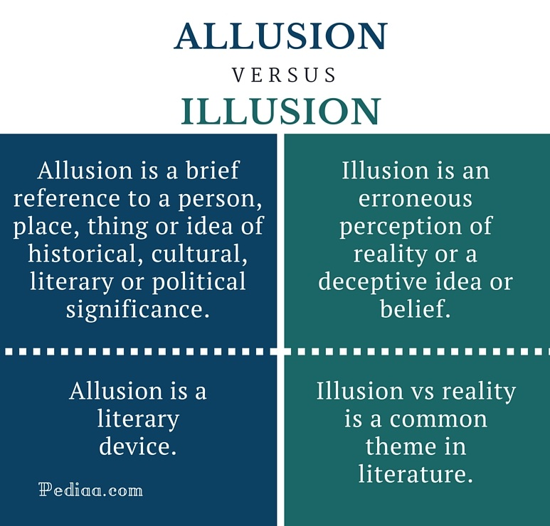 Difference Between Allusion And Illusion