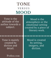 Mood Examples In Literature
