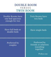 difference between full and double bed difference between ...