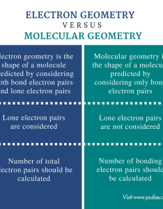 Difference between electron geometry and molecular also rh pediaa
