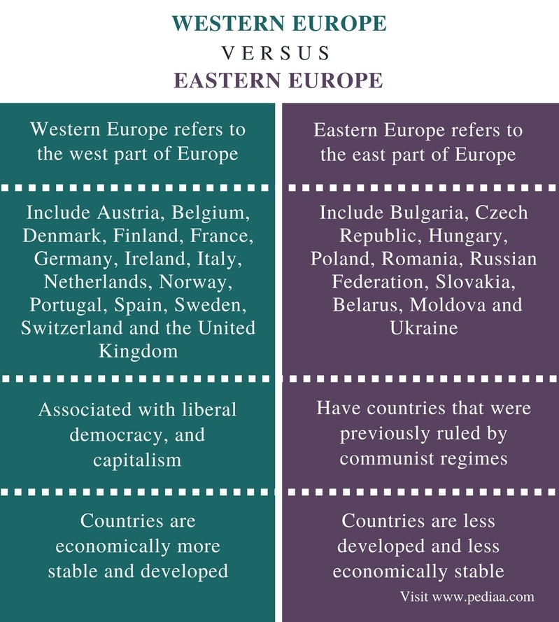 what is the definition of venn diagram 2002 honda civic belt difference between western and eastern europe | definition, facts, countries differences