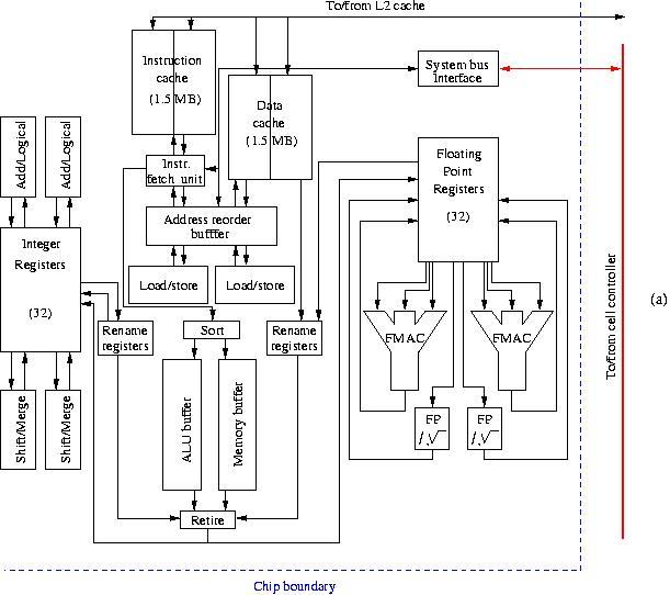 processor schematic diagram