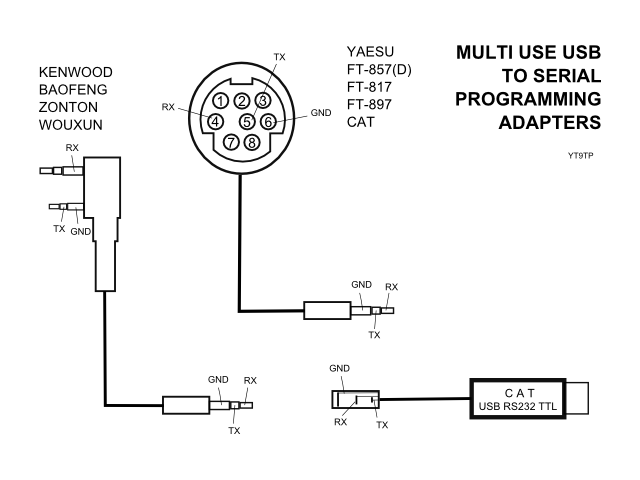 Universal CAT and programming USB to RS232 TTL interface