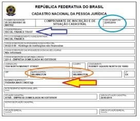 rio oil finance trust