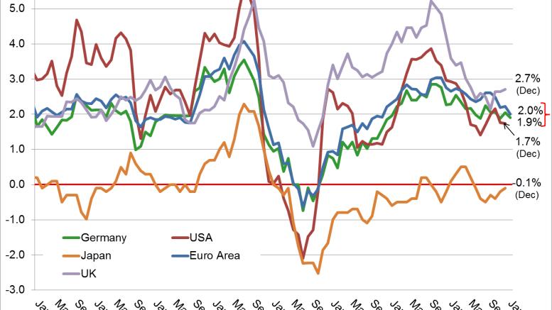 Sin visos de mejora Inflación hunde a la Unión Europea - ¡Sin visos de mejora! Inflación hunde a la Unión Europea