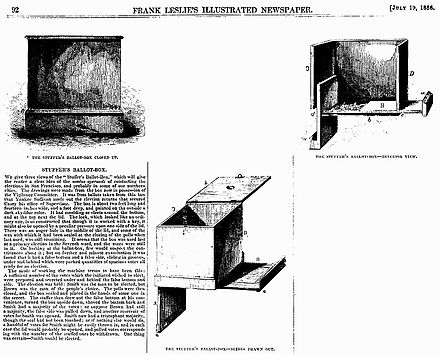 Manipulierte Wahlurne in den USA des 19.Jahrhunderts